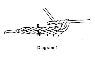 Crochet Chain Stitch Diagram : Double Crochet Welcome to the Craft Yarn Council