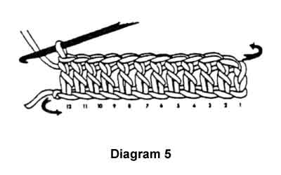 Diagram 5 double crochet