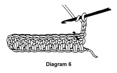 Diagram 6 double crochet