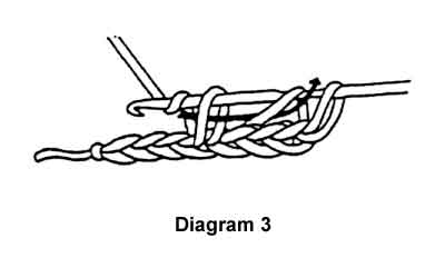 Diagram 3 double crochet